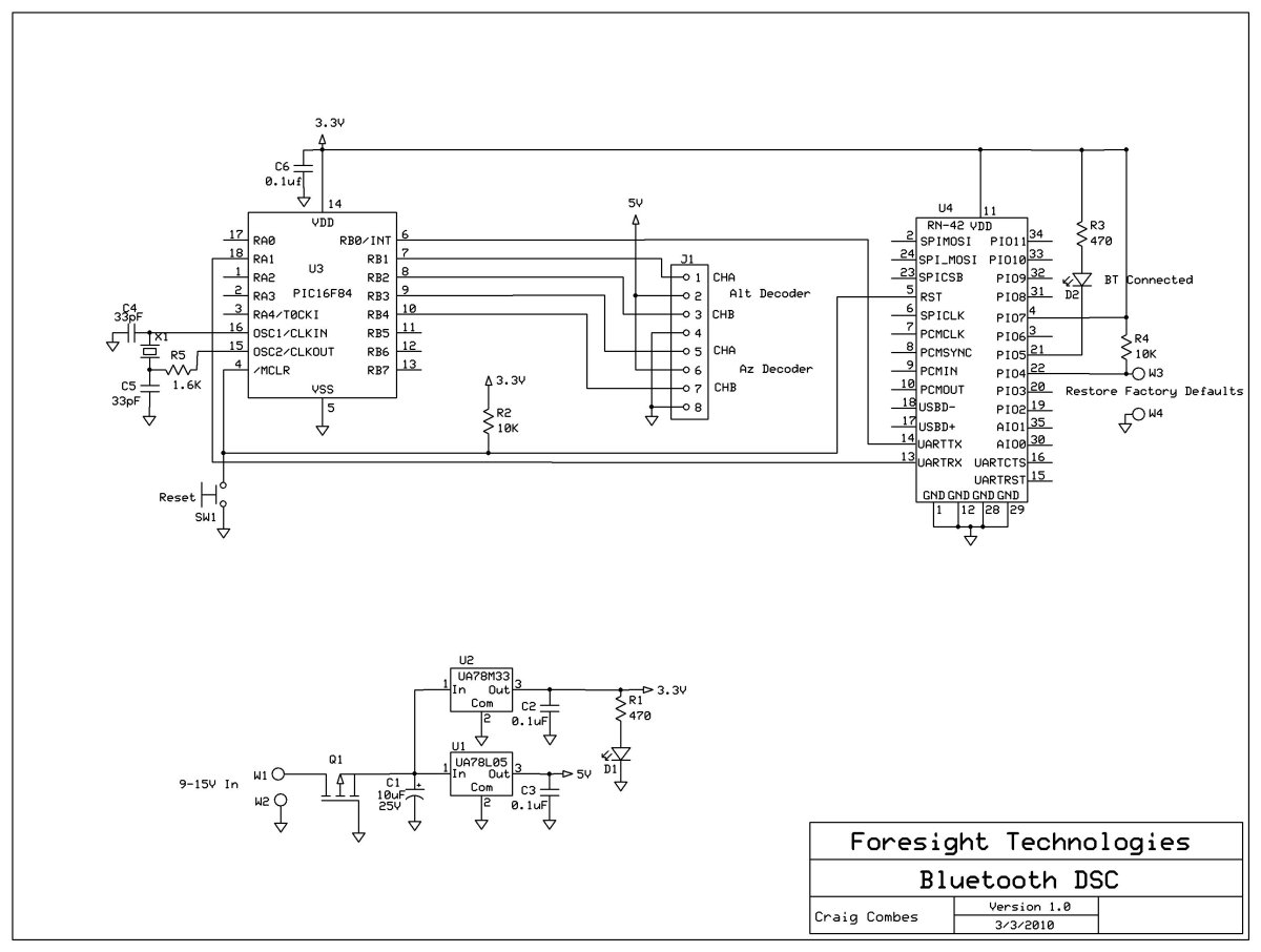 Ipod Connector Diagram Free Wiring For You Usb Schematic Bluetooth Module Trusted Adapter 30 Pin